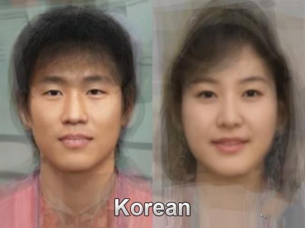 全球各地标准脸长相