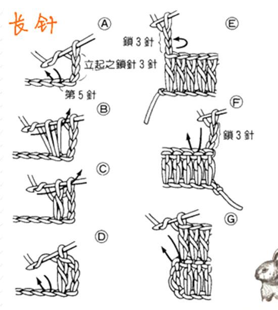 最全的钩针编织方法详细解析