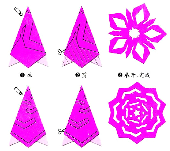 剪窗花的详细步骤图两款简单的窗花剪纸方法╭图片