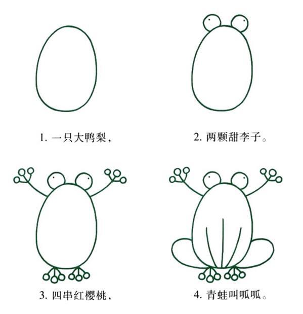 儿童卡通简笔画小动物青蛙的画法及可爱的青蛙简笔画图片欣赏 肉丁儿童网