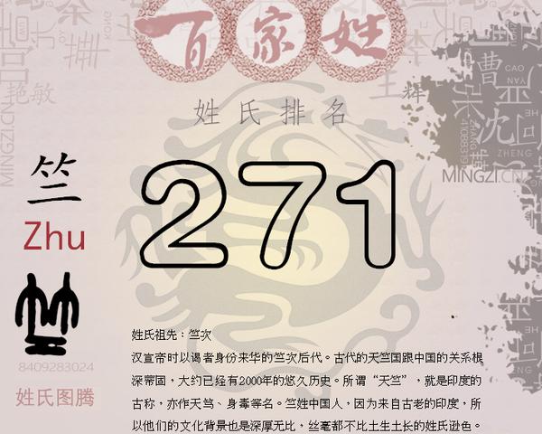 中国姓氏人口排行榜_全国竺姓排名第几 中国姓氏排名人口数量 名字大全