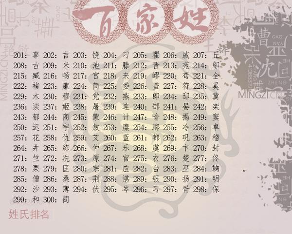 中国姓氏人口排行榜_中国满姓氏排名第几 2019百家姓人口排名 名字大全
